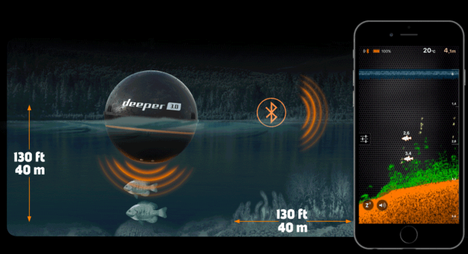 Best portable fish finder for the money 2018 outdoor tricks for Deeper fish finder